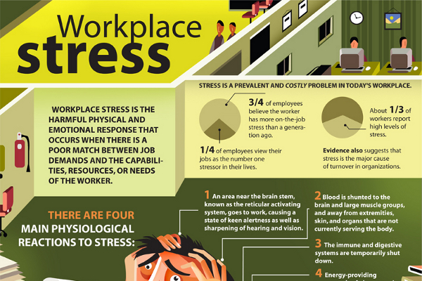 the effect of work related stress Life insurance news tips, reports and trends for australians get a quote & buy online retrieve your quote long-term effects of work related stress.